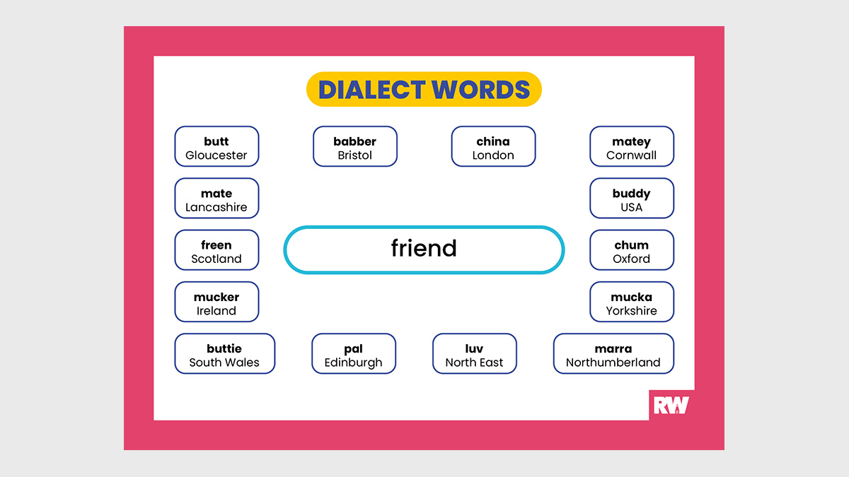 Dialect Words - Friend